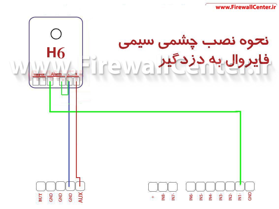 اتصال سیمکشی چشمی H6